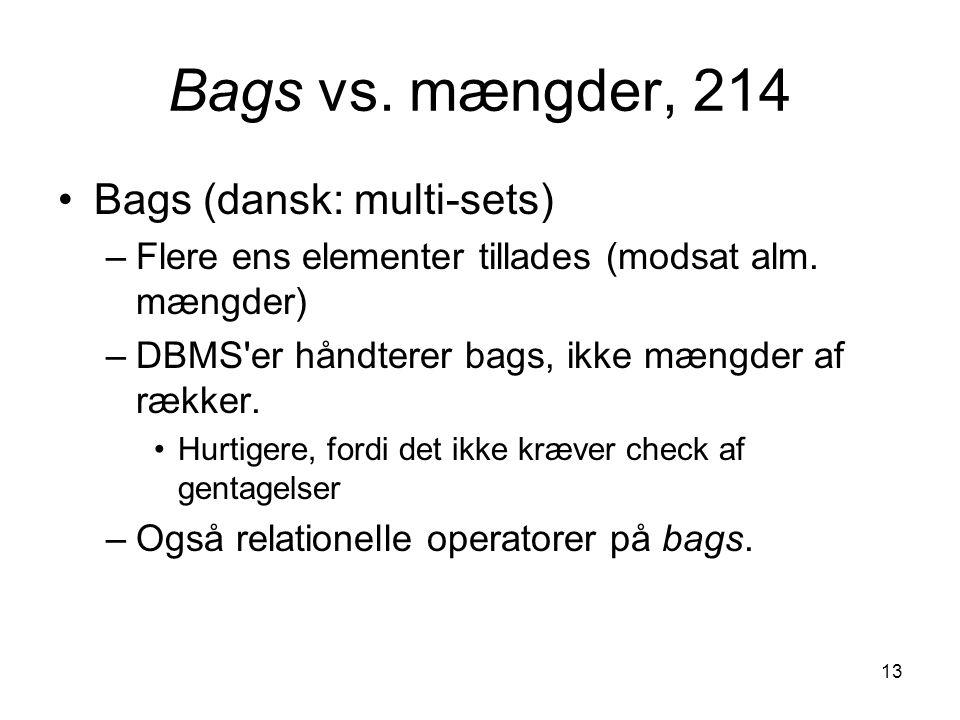 13 Bags vs. mængder, 214 Bags (dansk: multi-sets) –Flere ens elementer tillades (modsat alm. mængder) –DBMS'er håndterer bags, ikke mængder af rækker.