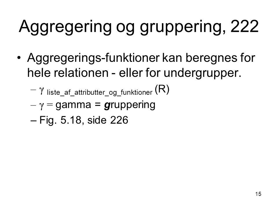 15 Aggregering og gruppering, 222 Aggregerings-funktioner kan beregnes for hele relationen - eller for undergrupper. –γ liste_af_attributter_og_funkti