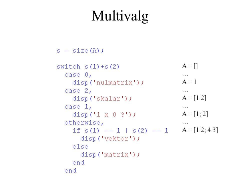 Multivalg s = size(A); switch s(1)+s(2) case 0, disp( nulmatrix ); case 2, disp( skalar ); case 1, disp( 1 x 0 ); otherwise, if s(1) == 1 | s(2) == 1 disp( vektor ); else disp( matrix ); end A = [] … A = 1 … A = [1 2] … A = [1; 2] … A = [1 2; 4 3]