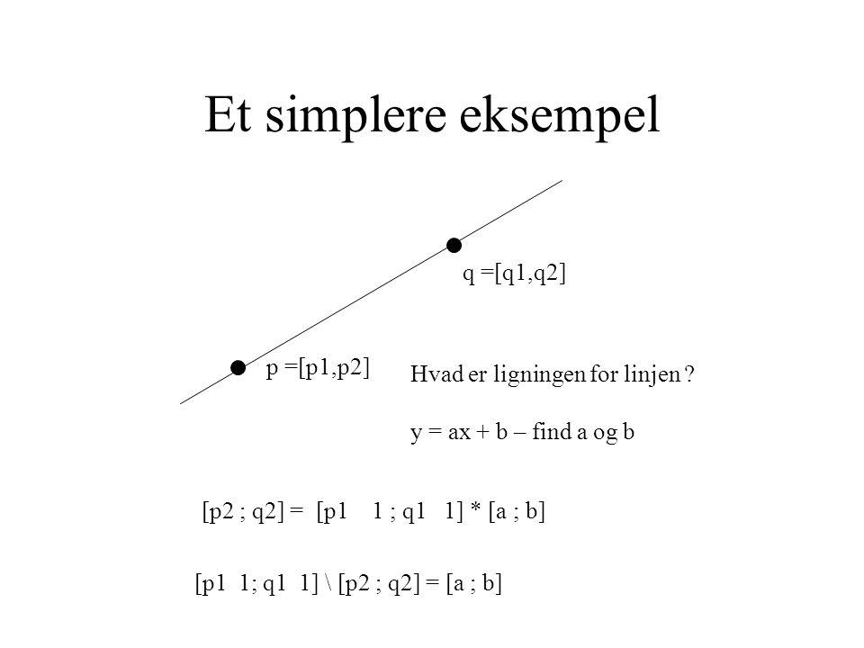 Et simplere eksempel p =[p1,p2] q =[q1,q2] Hvad er ligningen for linjen .