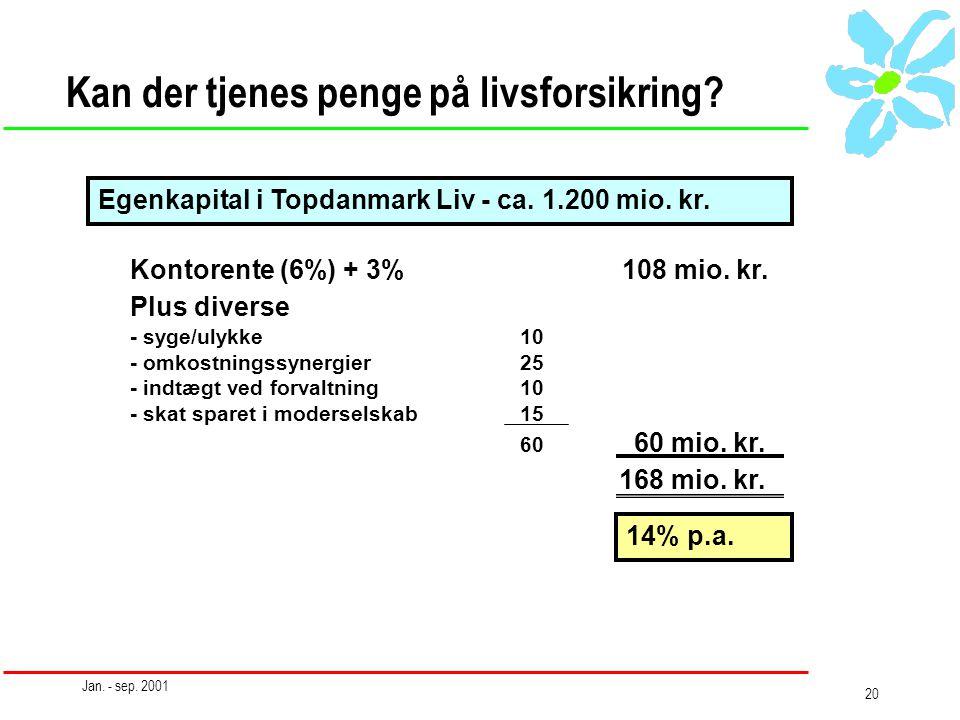 Jan. - sep. 2001 20 Kontorente (6%) + 3% 108 mio.