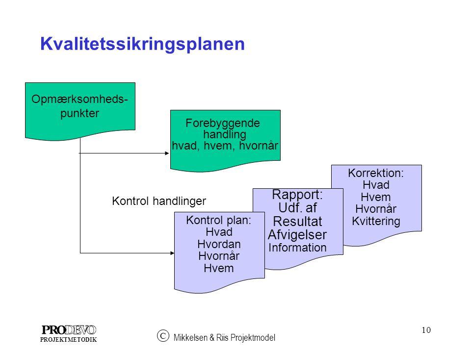 10 Mikkelsen & Riis Projektmodel C PROJEKTMETODIK Kvalitetssikringsplanen Opmærksomheds- punkter Forebyggende handling hvad, hvem, hvornår Korrektion: Hvad Hvem Hvornår Kvittering Rapport: Udf.