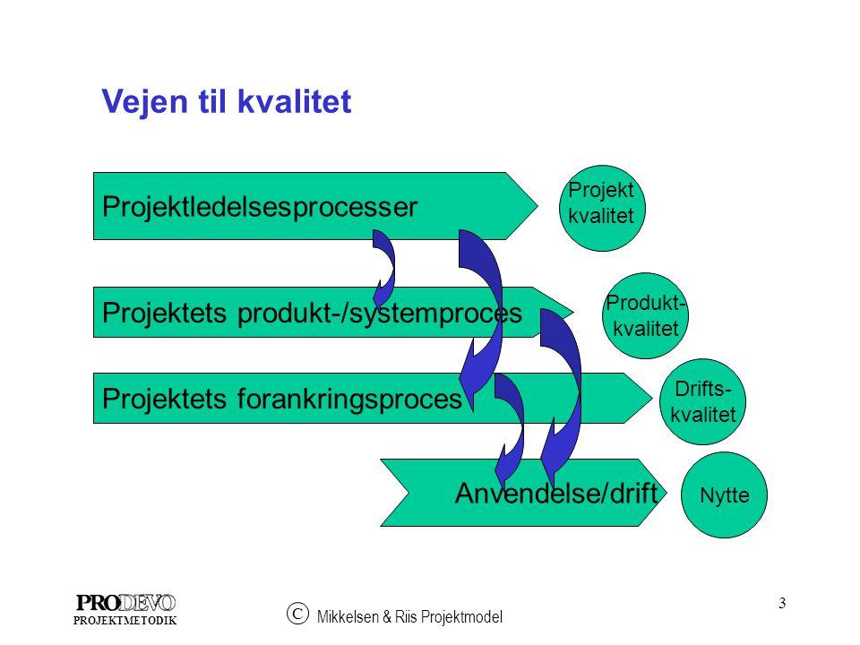 3 Mikkelsen & Riis Projektmodel C PROJEKTMETODIK Vejen til kvalitet Projektets produkt-/systemproces Projektledelsesprocesser Produkt- kvalitet Projekt kvalitet Anvendelse/drift Nytte Projektets forankringsproces Drifts- kvalitet