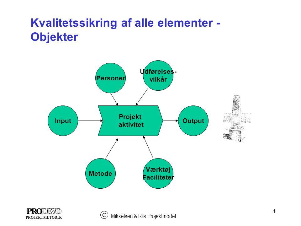 4 Mikkelsen & Riis Projektmodel C PROJEKTMETODIK Kvalitetssikring af alle elementer - Objekter Projekt aktivitet InputOutput Metode Personer Værktøj Faciliteter Udførelses- vilkår