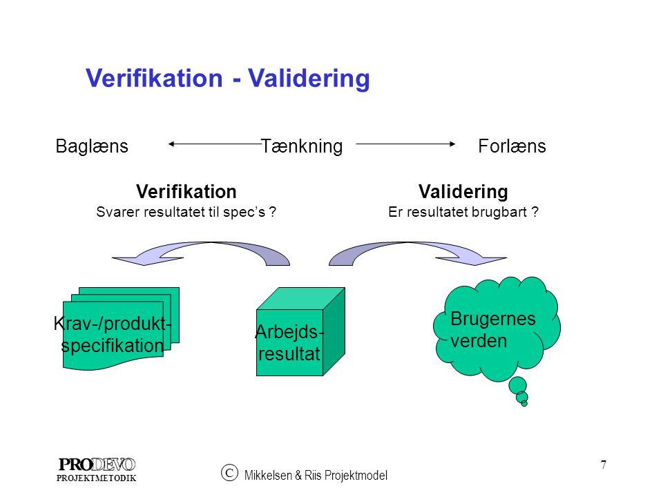 7 Mikkelsen & Riis Projektmodel C PROJEKTMETODIK Verifikation - Validering Arbejds- resultat Krav-/produkt- specifikation Brugernes verden Baglæns Tænkning Forlæns Verifikation Svarer resultatet til spec's .