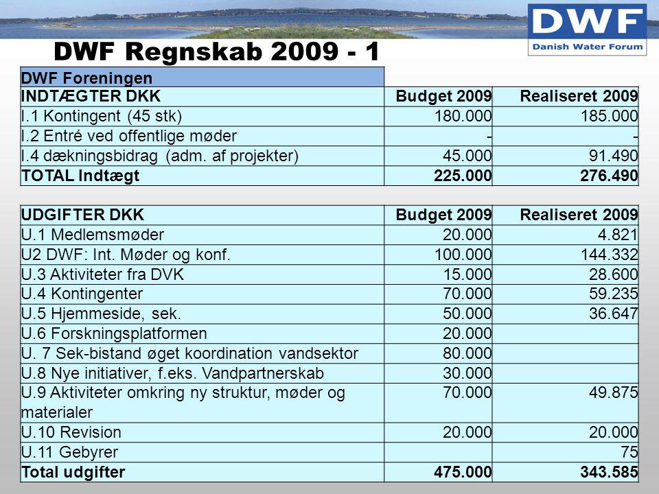 DWF Regnskab 2009 - 1 DWF Foreningen INDTÆGTER DKKBudget 2009Realiseret 2009 I.1 Kontingent (45 stk)180.000185.000 I.2 Entré ved offentlige møder-- I.4 dækningsbidrag (adm.