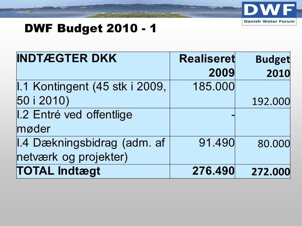 DWF Budget 2010 - 1 INDTÆGTER DKK Realiseret 2009 Budget 2010 I.1 Kontingent (45 stk i 2009, 50 i 2010) 185.000 192.000 I.2 Entré ved offentlige møder - I.4 Dækningsbidrag (adm.