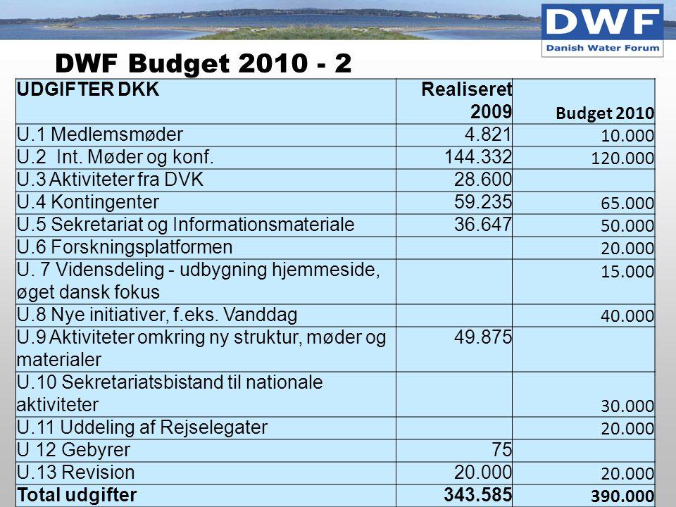 DWF Budget 2010 - 2 UDGIFTER DKKRealiseret 2009 Budget 2010 U.1 Medlemsmøder4.821 10.000 U.2 Int.