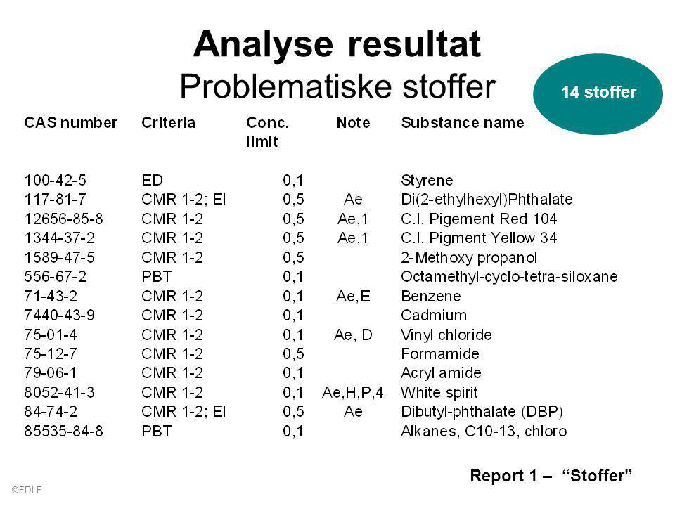 ©FDLF Analyse resultat Problematiske stoffer Report 1 – Stoffer 14 stoffer