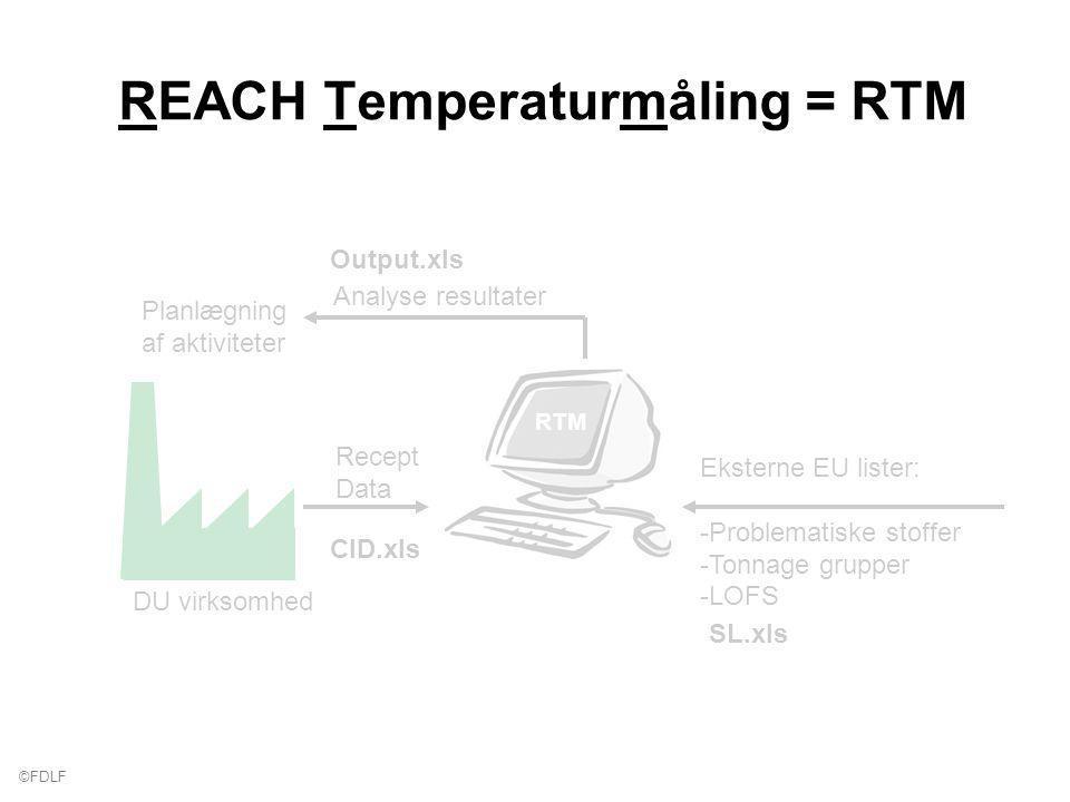 ©FDLF REACH Temperaturmåling = RTM RTM Eksterne EU lister: -Problematiske stoffer -Tonnage grupper -LOFS DU virksomhed Recept Data Analyse resultater Planlægning af aktiviteter CID.xls Output.xls SL.xls