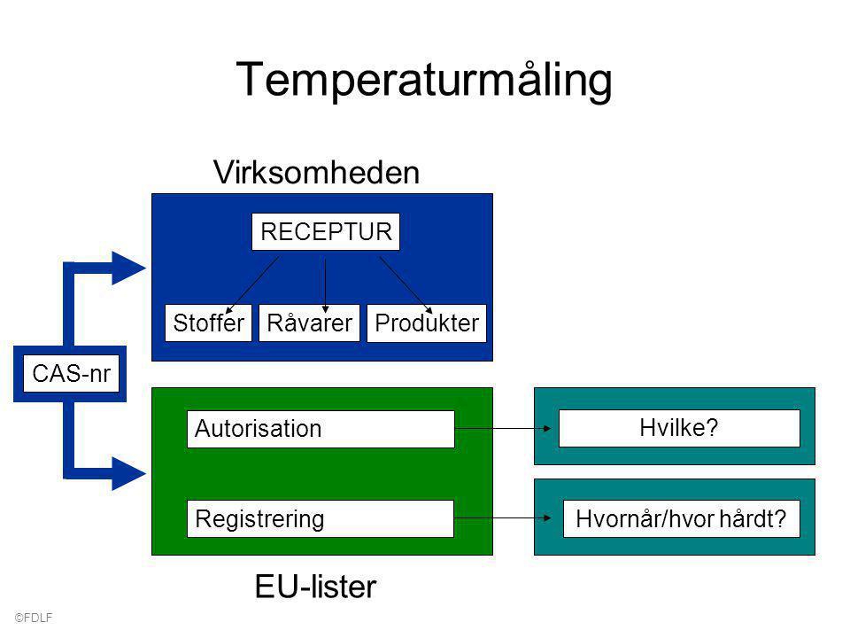 ©FDLF Temperaturmåling RECEPTUR Stoffer Produkter Råvarer Autorisation Registrering Virksomheden EU-lister Hvornår/hvor hårdt.