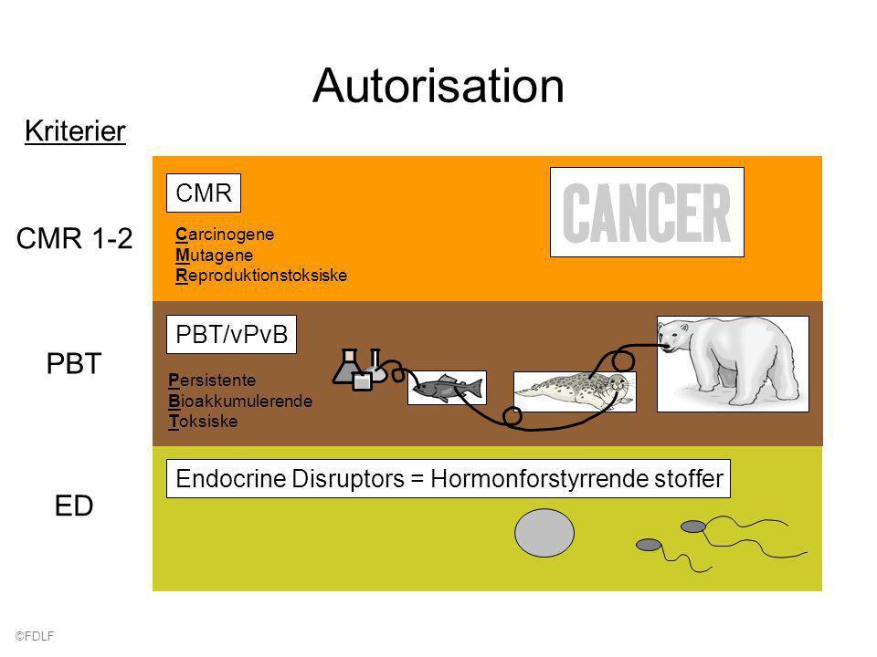 ©FDLF Autorisation PBT/vPvB Persistente Bioakkumulerende Toksiske CMR Carcinogene Mutagene Reproduktionstoksiske Endocrine Disruptors = Hormonforstyrrende stoffer CMR 1-2 PBT ED Kriterier