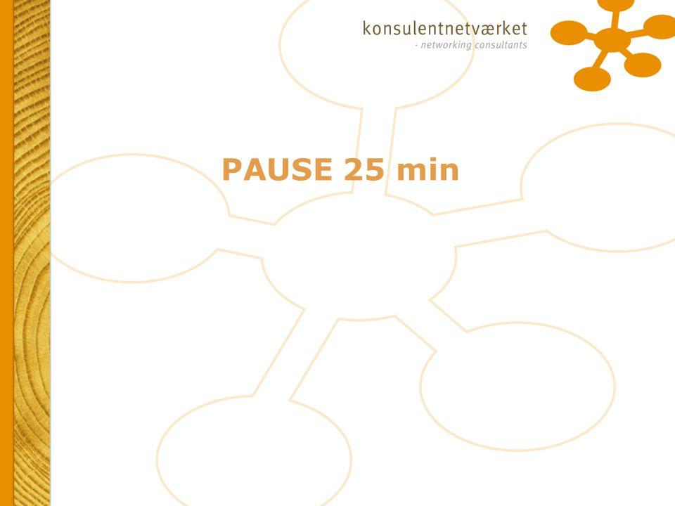 PAUSE 25 min