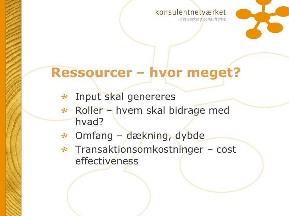 Ressourcer – hvor meget. Input skal genereres Roller – hvem skal bidrage med hvad.