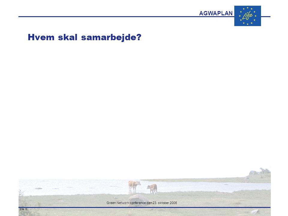 AGWAPLAN Green Network konference den 23. oktober 2006 Side 16 · · Hvem skal samarbejde