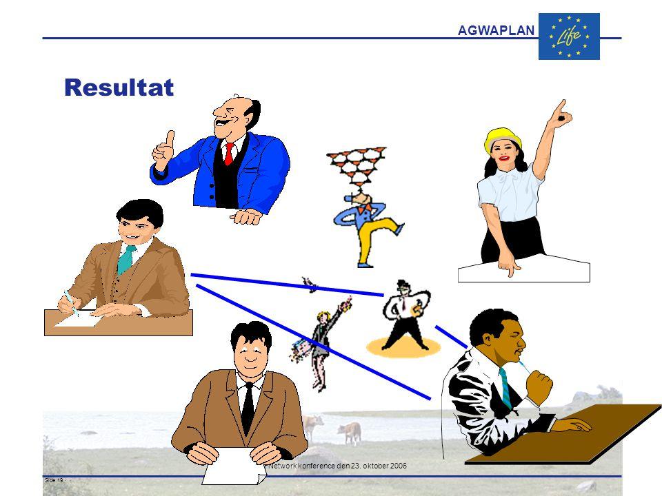 AGWAPLAN Green Network konference den 23. oktober 2006 Side 19 · · Resultat