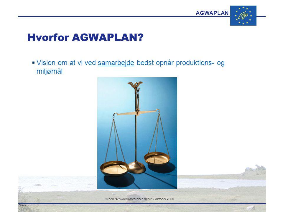 AGWAPLAN Green Network konference den 23. oktober 2006 Side 3 · · Hvorfor AGWAPLAN.