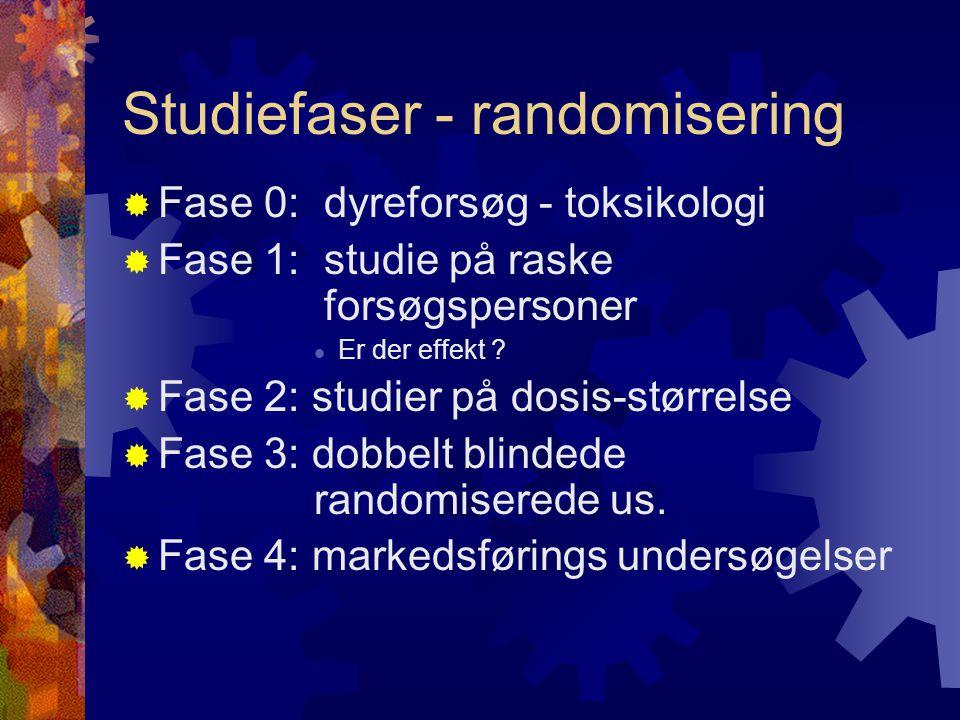 Studiefaser - randomisering  Fase 0: dyreforsøg - toksikologi  Fase 1: studie på raske forsøgspersoner Er der effekt .