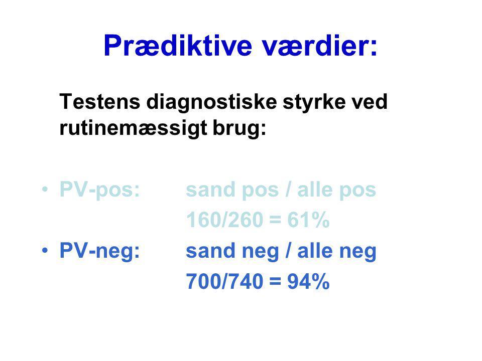 Prædiktive værdier: Testens diagnostiske styrke ved rutinemæssigt brug: PV-pos: sand pos / alle pos 160/260 = 61% PV-neg:sand neg / alle neg 700/740 =