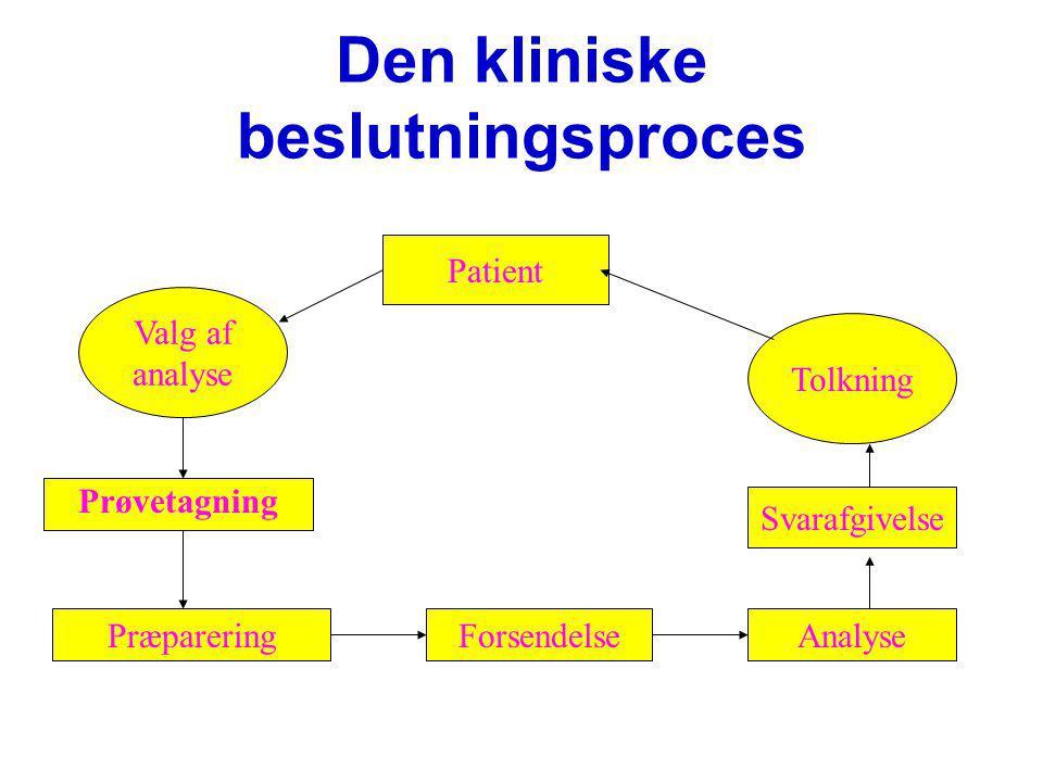 Den kliniske beslutningsproces Patient Prøvetagning Valg af analyse PræpareringForsendelseAnalyse Svarafgivelse Tolkning
