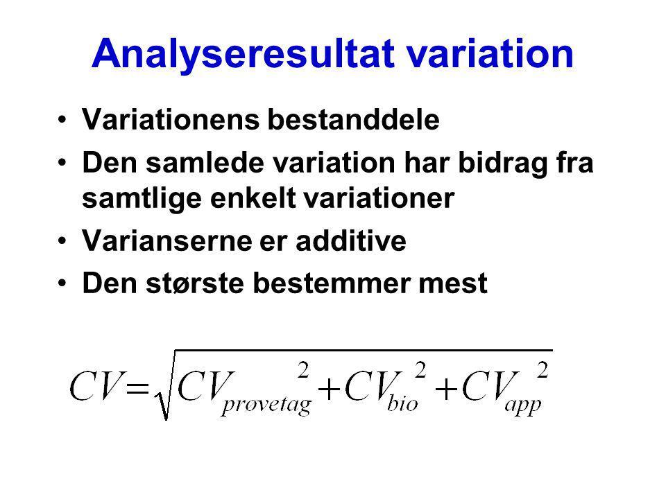 Analyseresultat variation Variationens bestanddele Den samlede variation har bidrag fra samtlige enkelt variationer Varianserne er additive Den størst