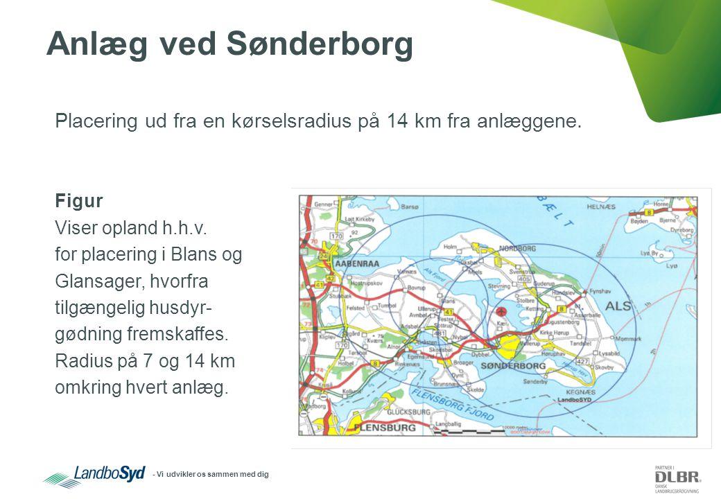- Vi udvikler os sammen med dig Anlæg ved Sønderborg Placering ud fra en kørselsradius på 14 km fra anlæggene.