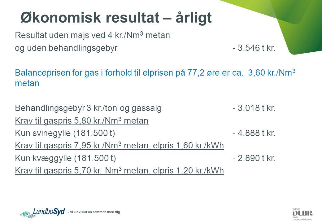 - Vi udvikler os sammen med dig Økonomisk resultat – årligt Resultat uden majs ved 4 kr./Nm 3 metan og uden behandlingsgebyr- 3.546 t kr.