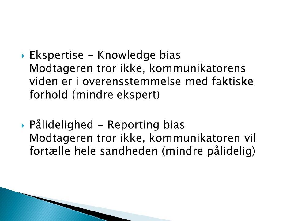  Ekspertise - Knowledge bias Modtageren tror ikke, kommunikatorens viden er i overensstemmelse med faktiske forhold (mindre ekspert)  Pålidelighed - Reporting bias Modtageren tror ikke, kommunikatoren vil fortælle hele sandheden (mindre pålidelig)