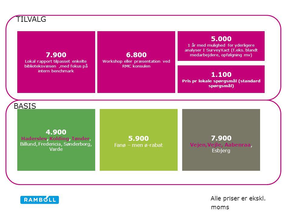 4.900 Haderslev, Kolding, Tønder, Billund, Fredericia, Sønderborg, Varde 5.900 Fanø – men ø-rabat 7.900 Vejen,Vejle, Aabenraa, Esbjerg BASIS TILVALG 7.900 Lokal rapport tilpasset enkelte biblioteksvæsen,med fokus på intern benchmark 6.800 Workshop eller præsentation ved RMC konsulen 5.000 1 år med mulighed for yderligere analyser I SurveyXact (f.eks.