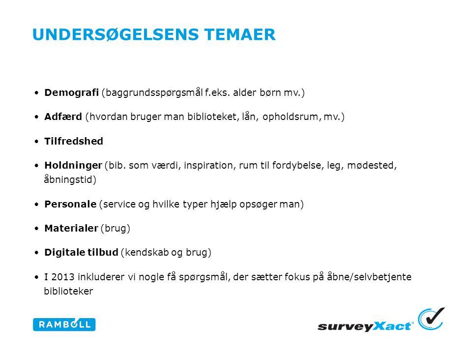 UNDERSØGELSENS TEMAER Demografi (baggrundsspørgsmål f.eks.