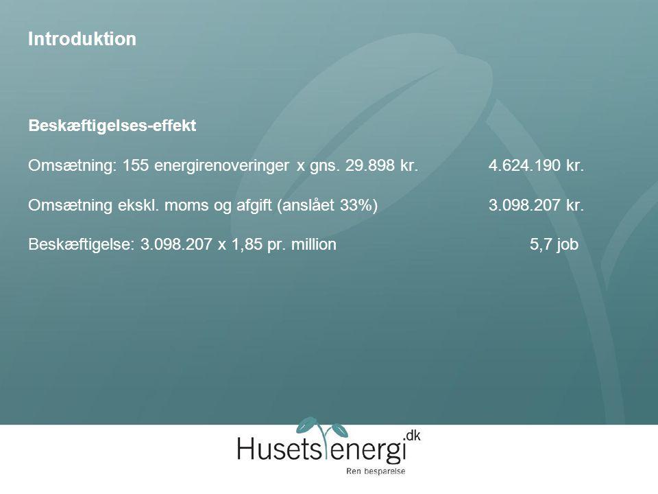 Introduktion Beskæftigelses-effekt Omsætning: 155 energirenoveringer x gns.