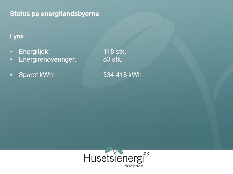 Status på energilandsbyerne Lyne Energitjek:118 stk.