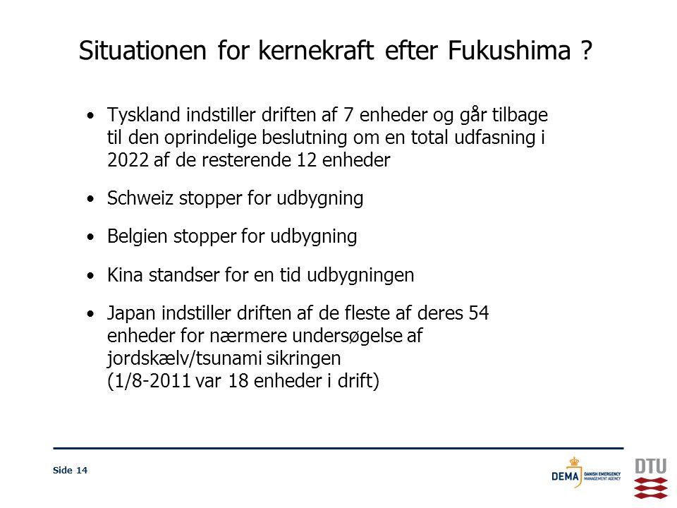 Situationen for kernekraft efter Fukushima .