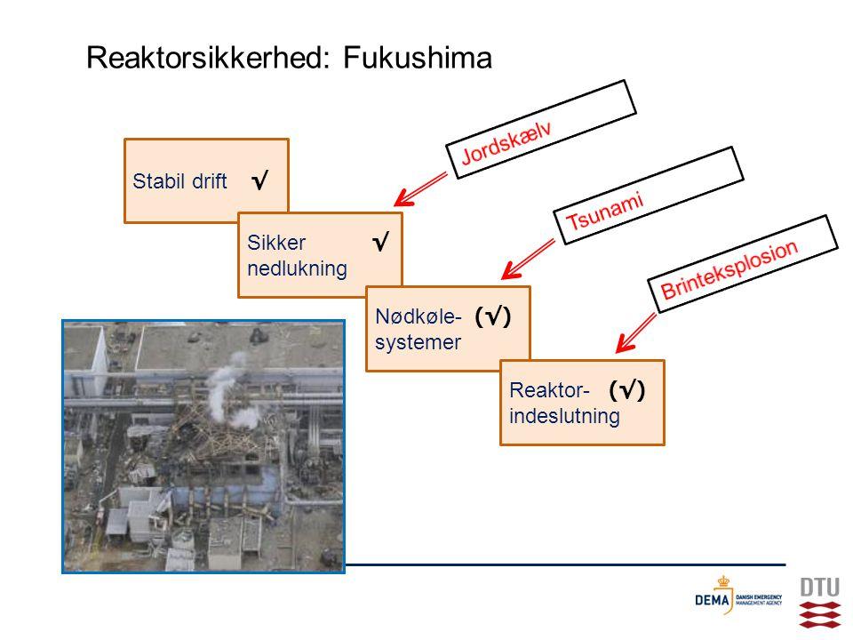 Reaktorsikkerhed: Fukushima Stabil drift √ Sikker √ nedlukning Nødkøle- (√) systemer Reaktor- (√) indeslutning
