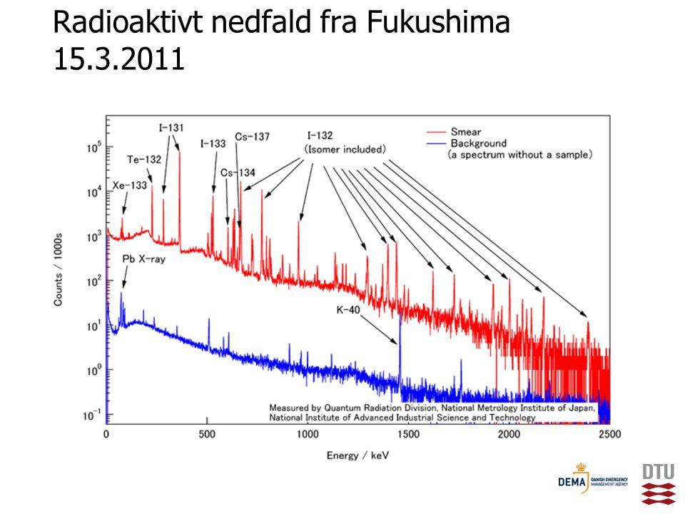 Radioaktivt nedfald fra Fukushima 15.3.2011
