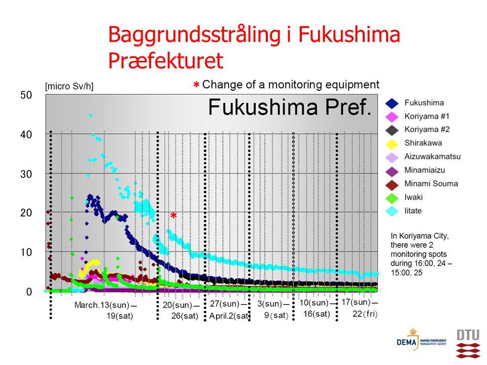 Baggrundsstråling i Fukushima Præfekturet