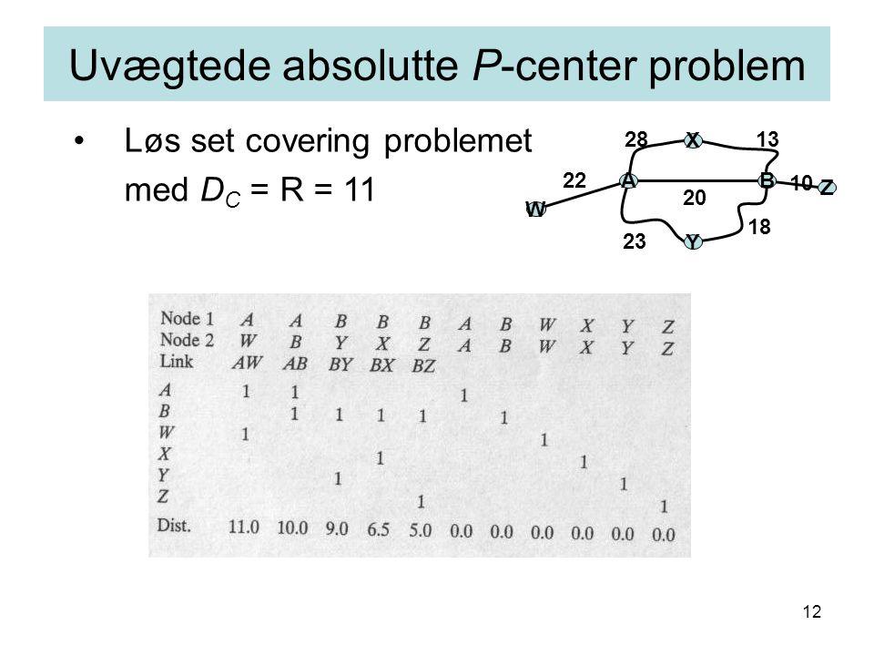 12 Uvægtede absolutte P-center problem AB X Y 1328 18 23 20 W Z 10 22 Løs set covering problemet med D C = R = 11