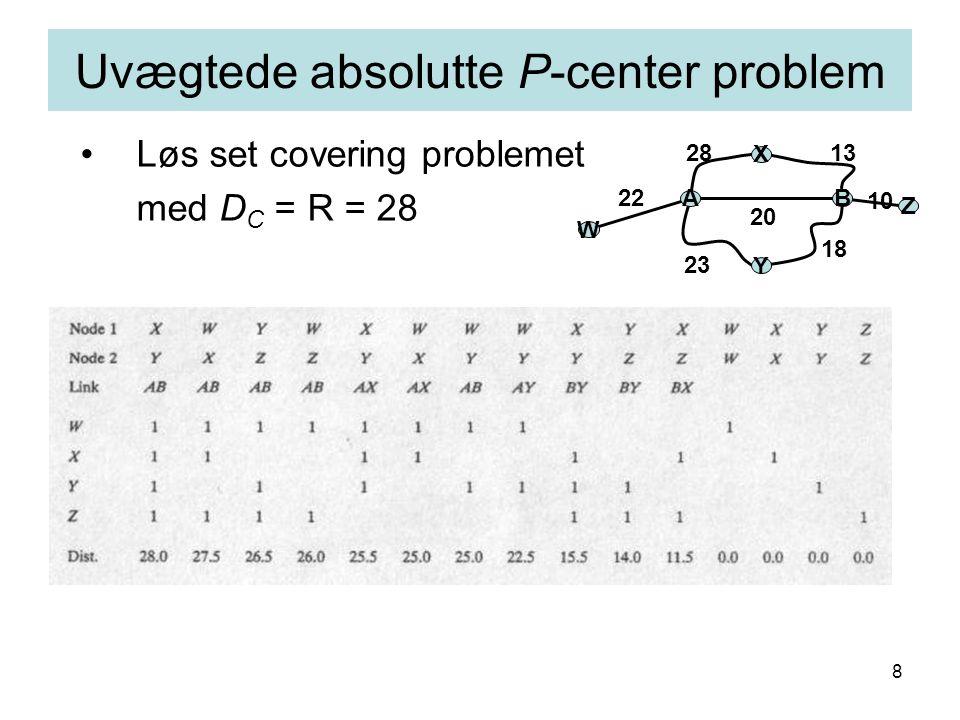 8 Uvægtede absolutte P-center problem Løs set covering problemet med D C = R = 28 AB X Y 1328 18 23 20 W Z 10 22