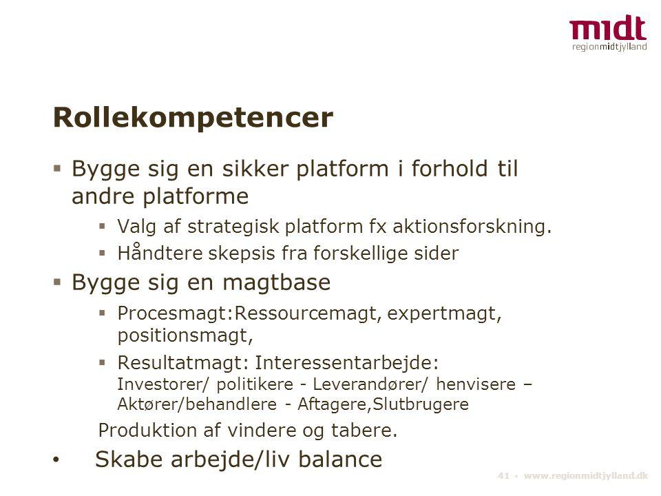 41 ▪ www.regionmidtjylland.dk Rollekompetencer  Bygge sig en sikker platform i forhold til andre platforme  Valg af strategisk platform fx aktionsforskning.