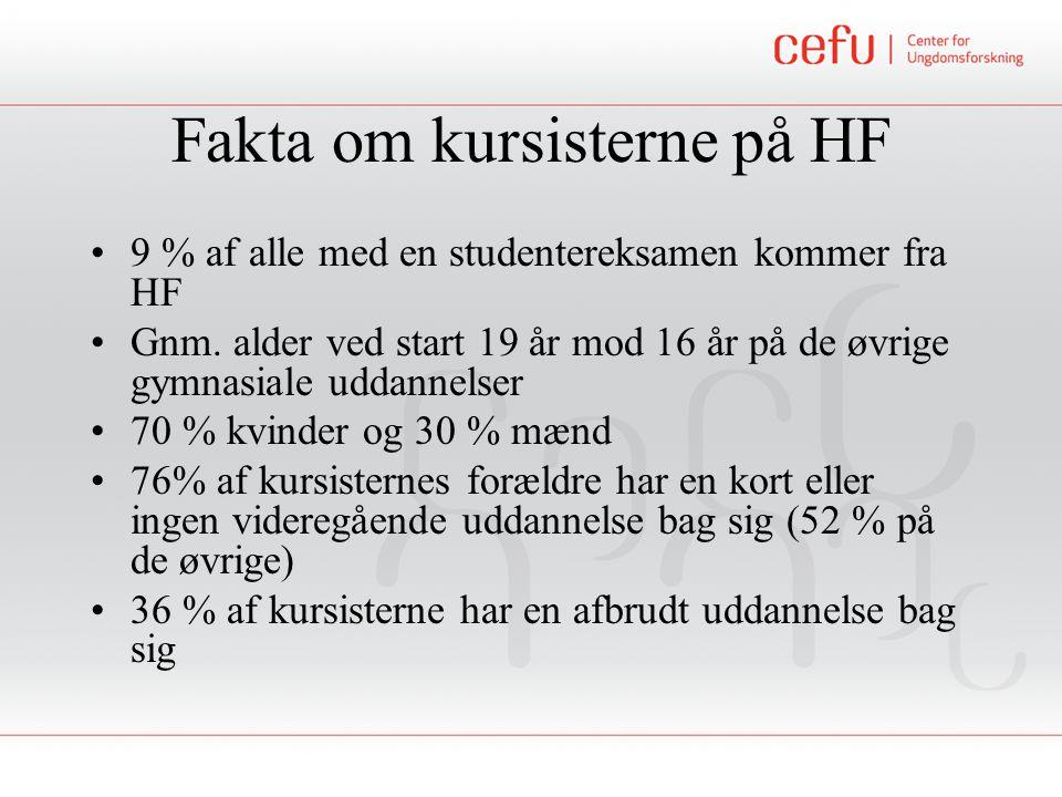 Fakta om kursisterne på HF 9 % af alle med en studentereksamen kommer fra HF Gnm.