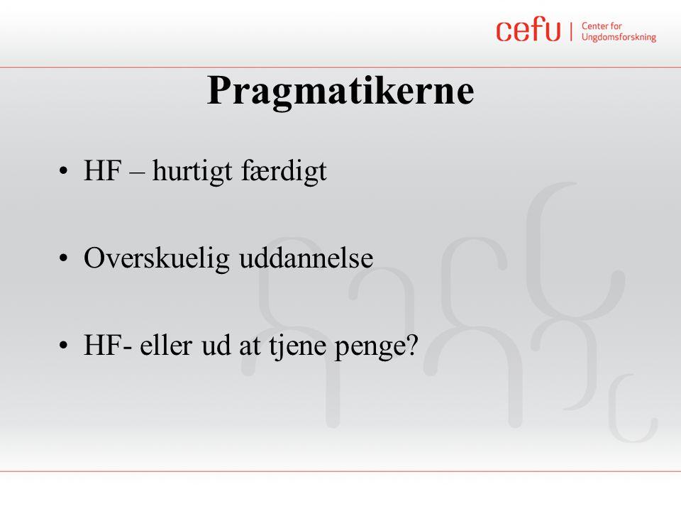 Pragmatikerne HF – hurtigt færdigt Overskuelig uddannelse HF- eller ud at tjene penge