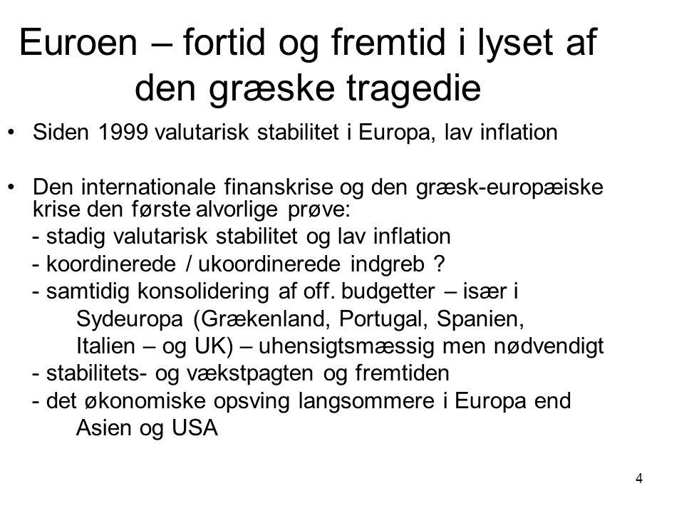 4 Euroen – fortid og fremtid i lyset af den græske tragedie Siden 1999 valutarisk stabilitet i Europa, lav inflation Den internationale finanskrise og den græsk-europæiske krise den første alvorlige prøve: - stadig valutarisk stabilitet og lav inflation - koordinerede / ukoordinerede indgreb .