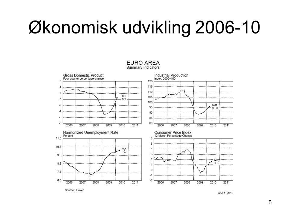5 Økonomisk udvikling 2006-10