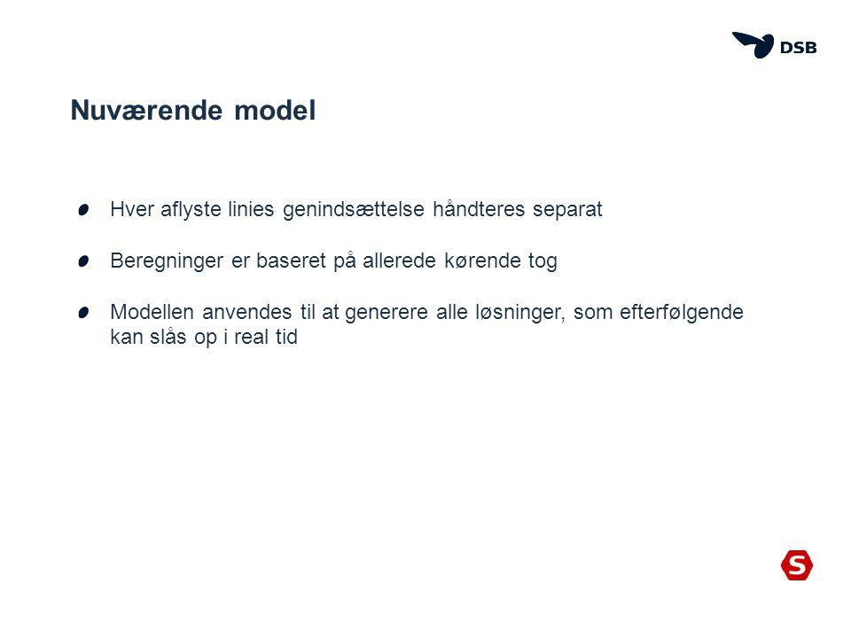 Nuværende model Hver aflyste linies genindsættelse håndteres separat Beregninger er baseret på allerede kørende tog Modellen anvendes til at generere alle løsninger, som efterfølgende kan slås op i real tid