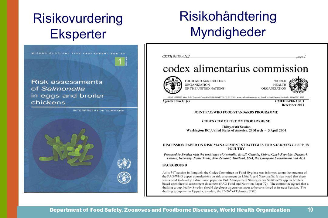 Department of Food Safety, Zoonoses and Foodborne Diseases, World Health Organization 9 Risiko Analyse RisikovurderingRisikohåndtering Risiko-Kommunikation Eksperter DFVF / Universiteter Myndigheder Fødevarestyrelsen Interaktiv to-vejs kommunikation gennem hele processen