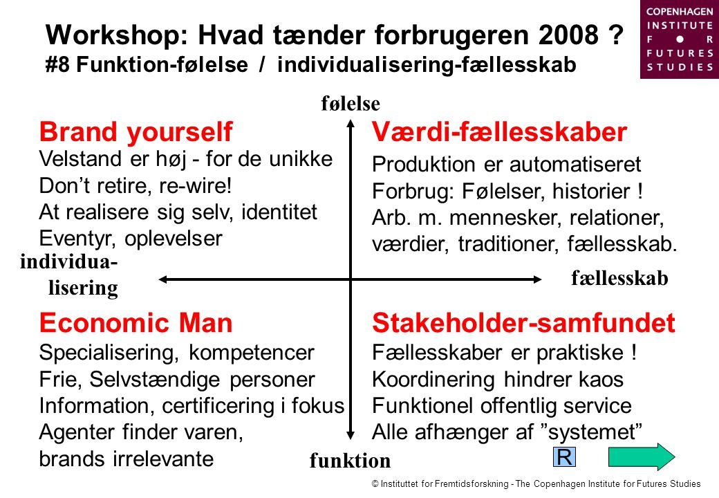 © Instituttet for Fremtidsforskning - The Copenhagen Institute for Futures Studies individua- lisering følelse funktion Brand yourselfVærdi-fællesskaber Economic ManStakeholder-samfundet fællesskab Workshop: Hvad tænder forbrugeren 2008 .