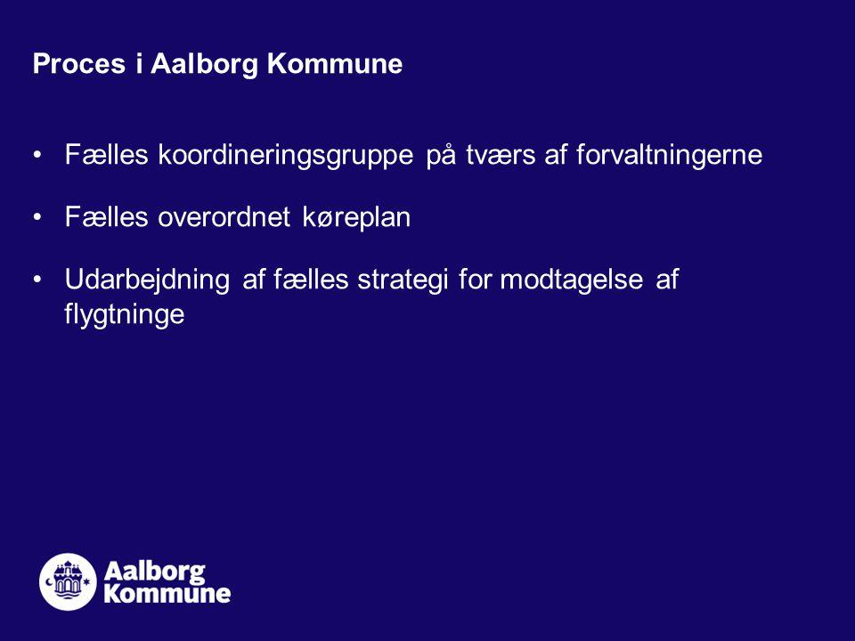 Fælles koordineringsgruppe på tværs af forvaltningerne Fælles overordnet køreplan Udarbejdning af fælles strategi for modtagelse af flygtninge Proces i Aalborg Kommune