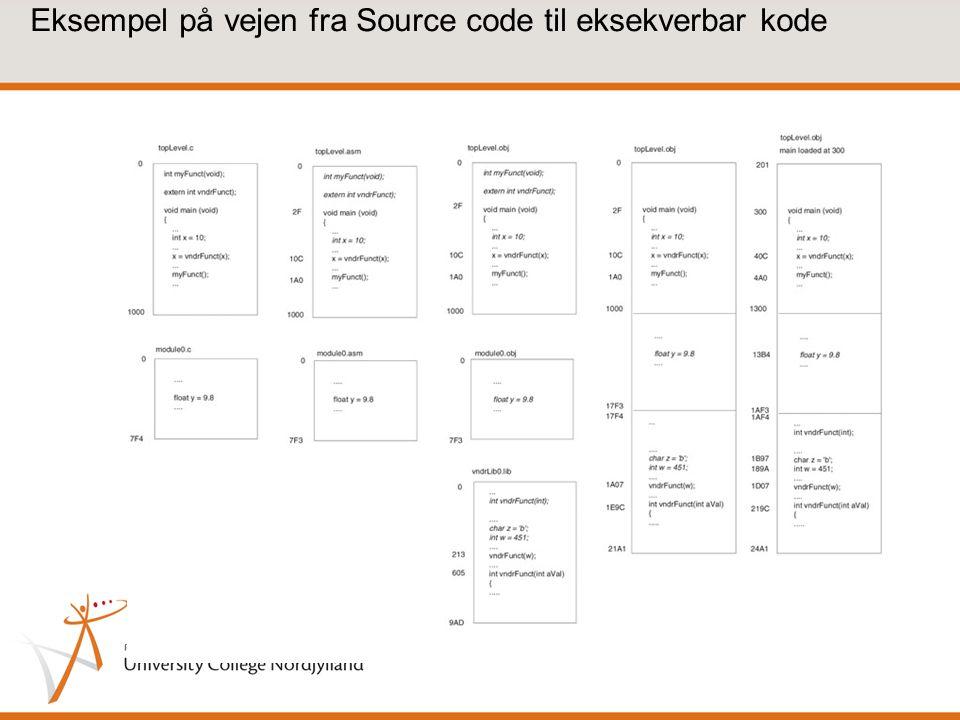 Eksempel på vejen fra Source code til eksekverbar kode