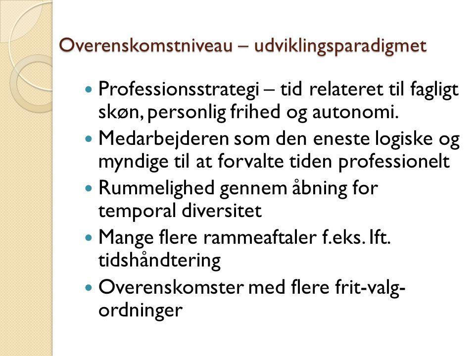 Overenskomstniveau – udviklingsparadigmet Professionsstrategi – tid relateret til fagligt skøn, personlig frihed og autonomi.