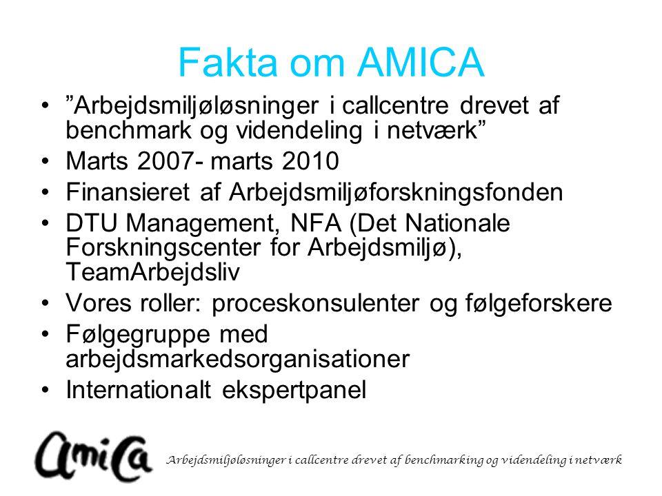 Arbejdsmiljøløsninger i callcentre drevet af benchmarking og videndeling i netværk Fakta om AMICA Arbejdsmiljøløsninger i callcentre drevet af benchmark og videndeling i netværk Marts 2007- marts 2010 Finansieret af Arbejdsmiljøforskningsfonden DTU Management, NFA (Det Nationale Forskningscenter for Arbejdsmiljø), TeamArbejdsliv Vores roller: proceskonsulenter og følgeforskere Følgegruppe med arbejdsmarkedsorganisationer Internationalt ekspertpanel